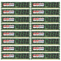 MemoryMasters 64GB KIT (16 x 4GB) for HP-Compaq ProLiant Series BL465c G... - $197.99
