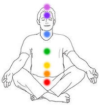 CHAKRA BALANCE /TUNE / CLEANSE BY PROFESSIONAL ENERGY WORKER THERESA  SP... - $19.99