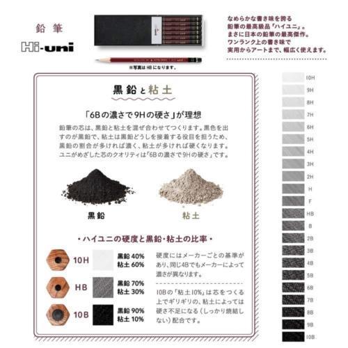 MITSUBISHI Hi-uni ART SET 22 DEGREES HUAS ART PENCIL HIGHEST GRADE F/S Japan New