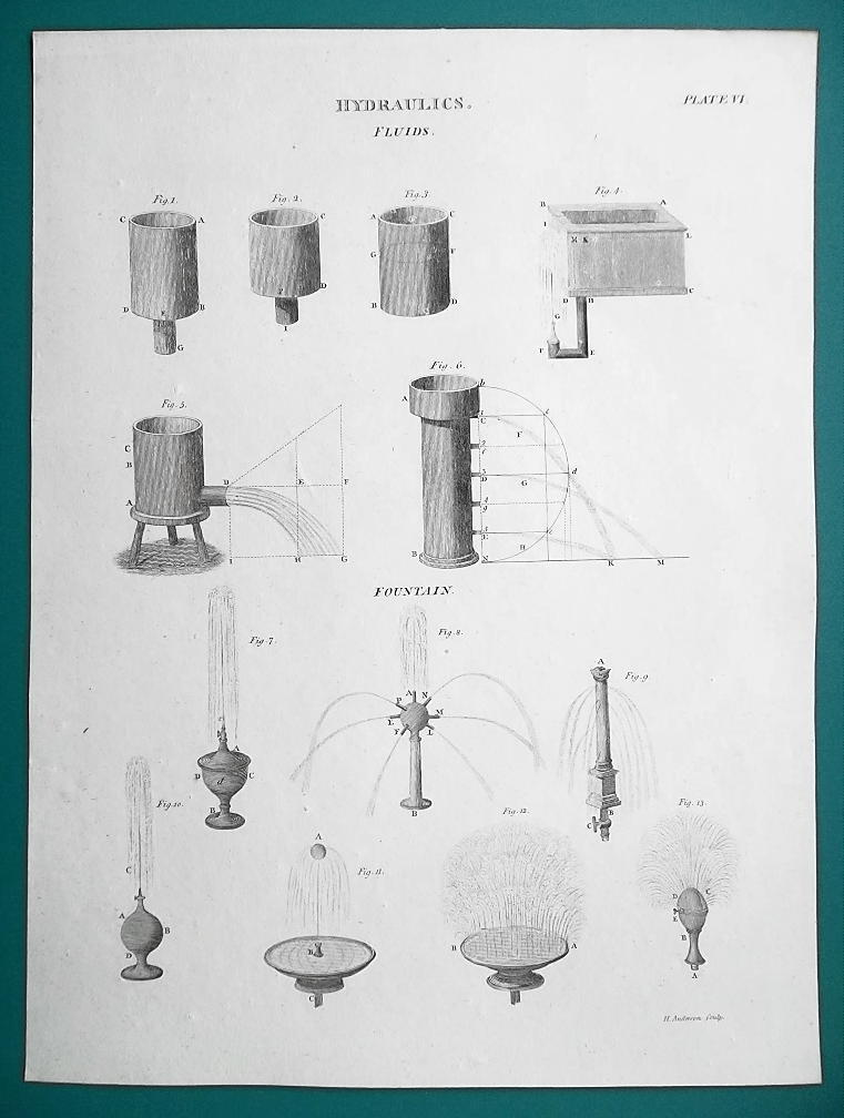 Primary image for HYDRAULICS Theory of Fluids & Fountains - 1815 Antique Print by A. REES