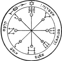 The Sixth Pentacle of Mars ring - $22.22