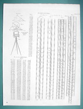 SURVEYING Tools Cross Sector Sliding Rules - 1820 Antique Print by A. Rees - $13.77