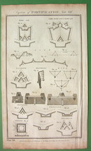 FORTIFICATION Elements Redoubt Mantelet Lunette - 1788 Copperplate Print - $12.15