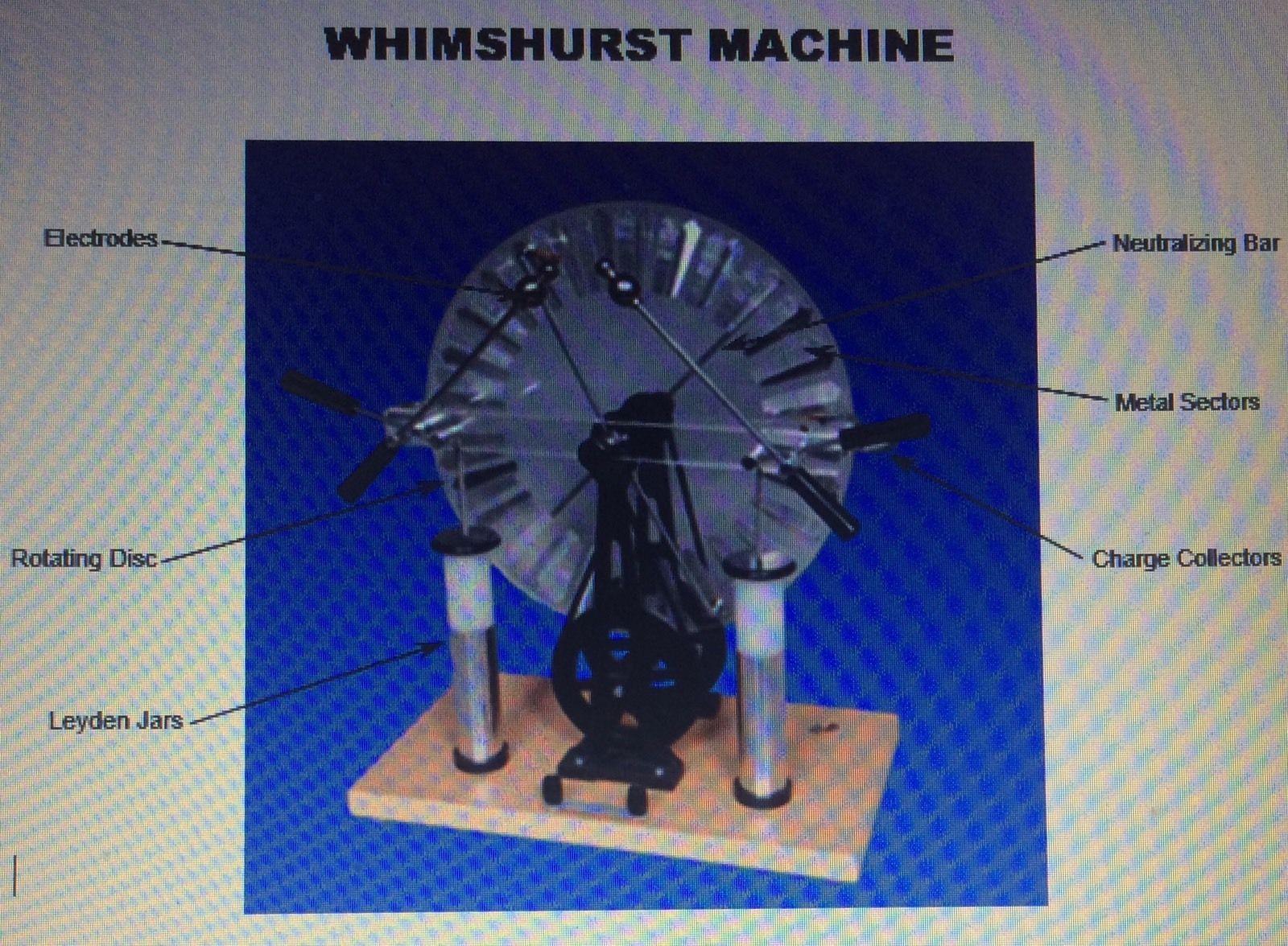 Wimshurst Machine Physics Electrostatic Generator Static Electricity Tesla