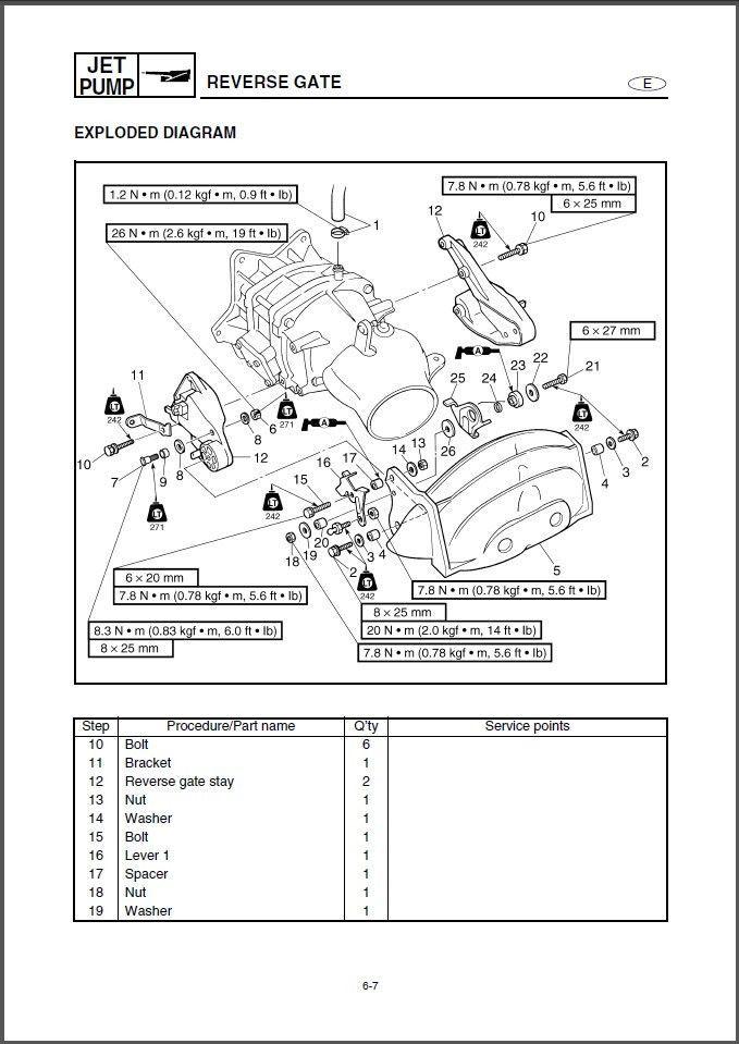 2004-07 Yamaha WaveRunner FX High Output FX and 50 similar items
