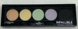 L'Oreal Infallible Total Cover 225 Color Correcting Kit New and Sealed - $6.82