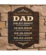 Dads Greatest Blessings - Personalized Wall Sign (Signature Series) - $69.95