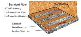 Best Barns Floor Kit for Elm Shed  - $396.68