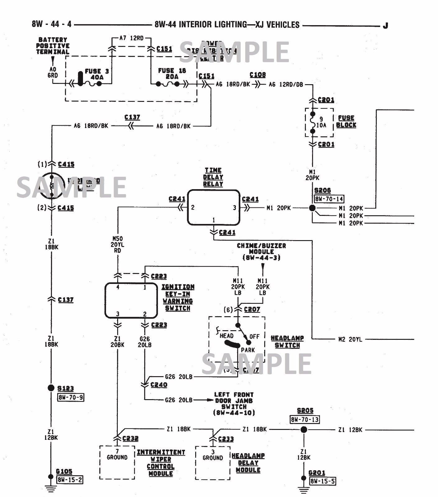 1998 Jeep Cherokee Fog Light Wiring Diagram Images ...