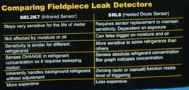 Fieldpiece SRL2K7 HVAC Infrared Refrigerant Leak Detector image 8