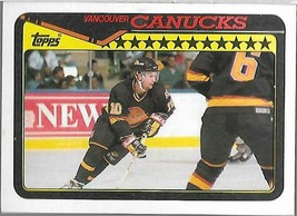 1990-91 TOPPS NHL-#59-Team Card-Canucks-1989.90 Stats - $4.16