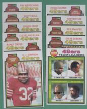 1979 Topps San Francisco 49ers Football Set - $4.99