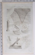 1786 ORIGINAL PRINT DIALLING CYLINDRIC DIAL UNIVERSAL ON CROSS PORTABLE ... - $119.14