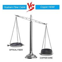 Huaham Fiber HDMI Cable 33FT, 4K 8K Optical HDMI2.0b Cable, Support HDR10, ARC,  image 7