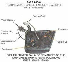 PLASTIC FUEL TANK MTS 6040 FITS 73 74 75 76 77 78 TOYOTA LAND CRUISER FJ-40 image 3