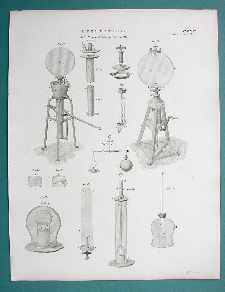 Primary image for PNEUMATICS Air Weight & Pressure experiments Apparatus - 1820 Print by A. Rees