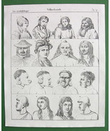 NATIVES OF RUSSIA S. AMERICA Faces - Antique Print Vintage - $12.15