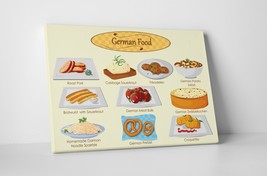 """German Food Dishes Kitchen Wall Art Gallery Wrapped Canvas. 30""""x20 or 20""""x16"""" - $44.50+"""