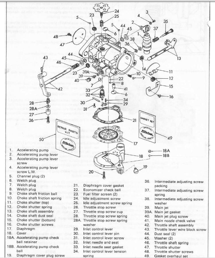 74 xlch repair manual ebook ebook mollysmenu us array harley davidson 1970 1978 sportster xl xlh and 50 similar items rh bonanza com fandeluxe Image collections