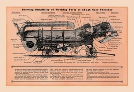 Showing Simplicity of Working Parts of 28x46 Case Thresher - Art Print - $19.99+