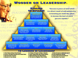 John Wooden Basketball Motivation Wall Art Leadership Pyramid Poster Print - $17.99