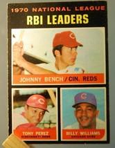 1971 Topps Baseball Cards NL RBI Leader Bench, Perez & Williams #64 EX+ - $7.69