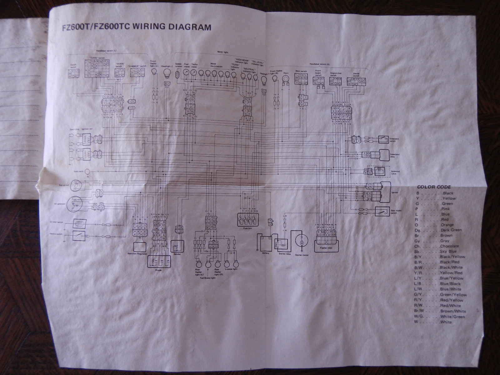 87 Yamaha Fz600 Nos Oem Original Drivers And 50 Similar Items Fz 600 Wiring Diagram Owners Riders Manual