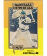 1980 Baseball Immortals Buck Leonard - $0.00