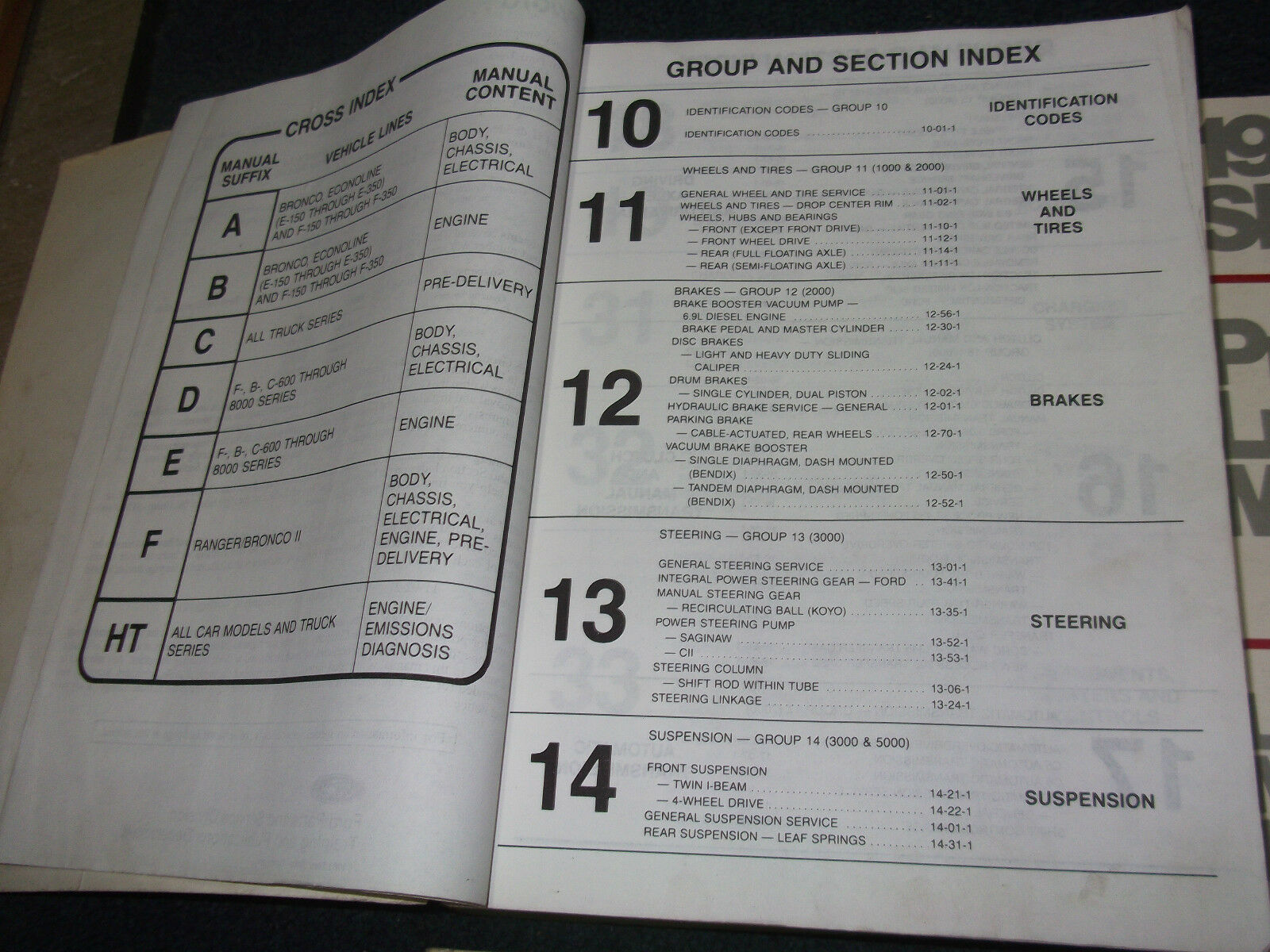 1984 Ford F-150 F150 250 350 F350 Bronco Truck Service Shop Repair Manual Set image 2