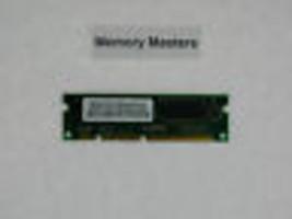 MEM17XX-32U48D 32MB to 48MB DRAM Memory for Cisco 1700 Series