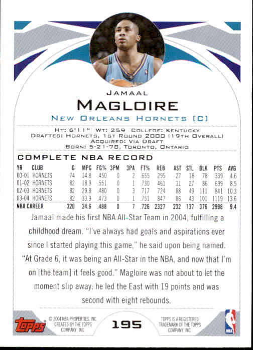 Jamaal Magloire 2004-05 Topps Card #195 image 2