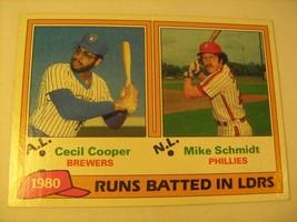 MLB Card 1980 Runs Batted In Leaders C COOPER M Schmidt 1981 Topps #3 [b5b15] - $4.80