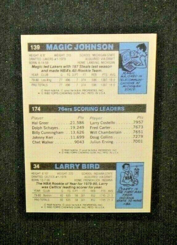 1980/81 Topps Basketball #6 Julius Erving/Larry Bird/Magic Johnson (RC) Repro
