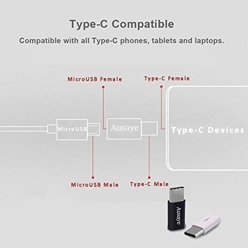USB Type C Adapter, 4 Pack By Ausaye,USB C To Micro USB Adapter Connector USB C