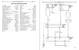 2005 Jeep Wrangler TJ Factory Repair Service Manual - $15.00