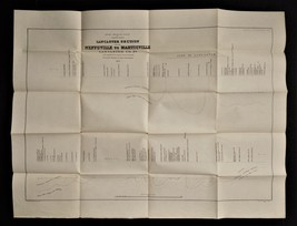 1878 antique foldout LANCASTER NEFFSVILLE MARTICVILLE pa GEOLOGICAL MAP ... - $87.95