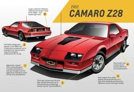 1982 Chevrolet Camaro Z28 Info POSTER 24 X 36 INCH - $18.99