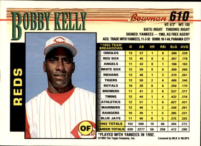 Bobby Kelly 1993 Bowman Card #610
