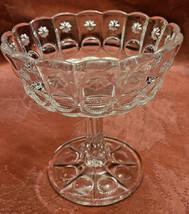 Vintage Standing Candy Dish Compote Open Stemmed Starburst Pattern image 2