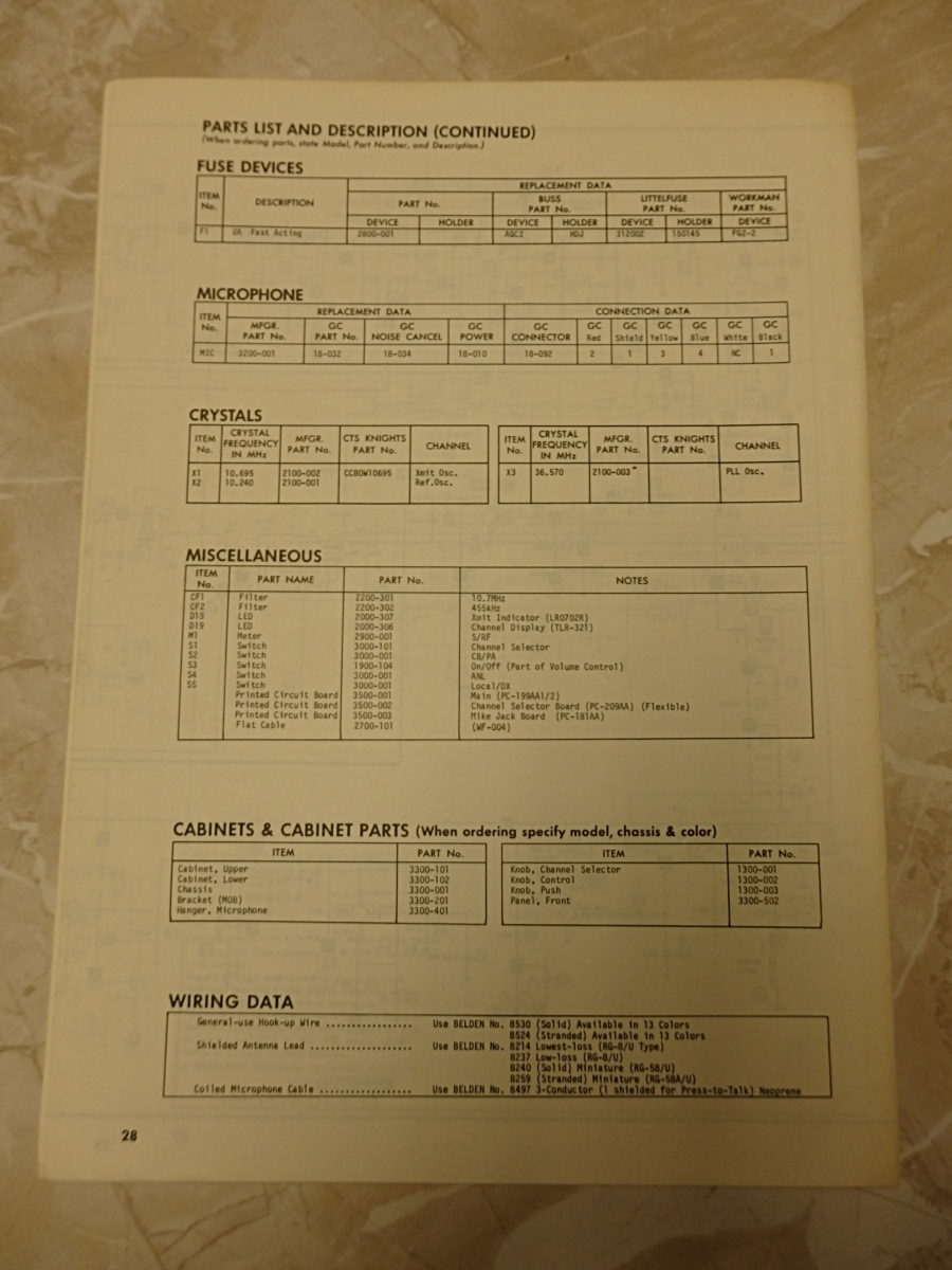 PRESIDENT JOHN Q 40 Channel AM SERVICE MANUAL