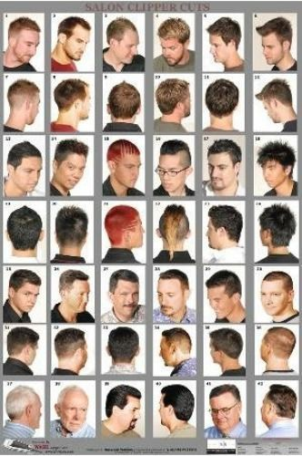 07WM Large Format Barber Poster Men's Haircuts 42 Styles Laminated