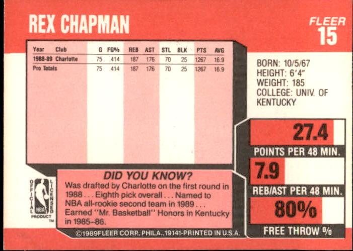 Rex Chapman 1989-90 Fleer Rookie Sensation Card #15