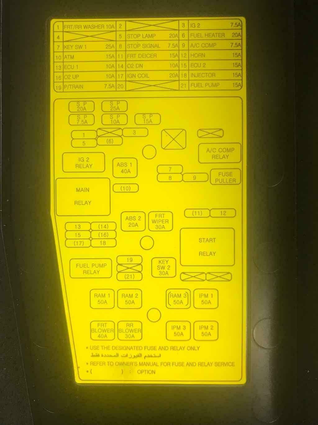 OEM 07 08 09 10 HYUNDAI ENTOURAGE Engine Fuse Box TESTED ...