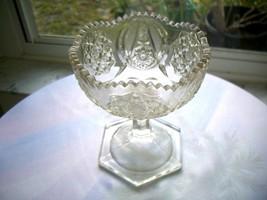 Indiana Glass Nebraska Pattern 1910 Small Candy Dish - $24.74