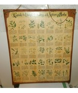 Vintage Guide to Livelier Cooking with Spices & Herbs Wood Plaque 15 in.... - $24.70