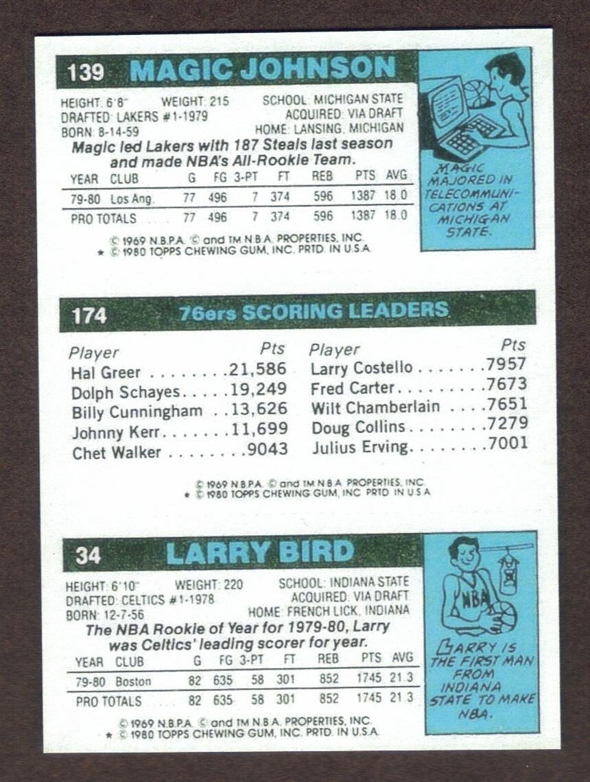 Larry Bird Dr J Magic Johnson Rookie Card Rp And 50 Similar