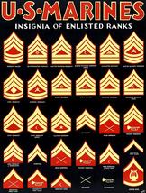 Usmarines insigniaofenlistedranks 1940 s worldwarii recruitmentpostersmall thumb200