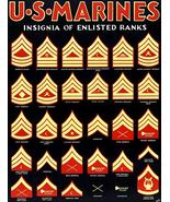 US Marines - Insignia Of Enlisted Ranks 1940's World War II Recruitment ... - $9.99+