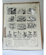 1884 Photo-Litho Sewing Machines & Attachments Weaving looms - $14.99