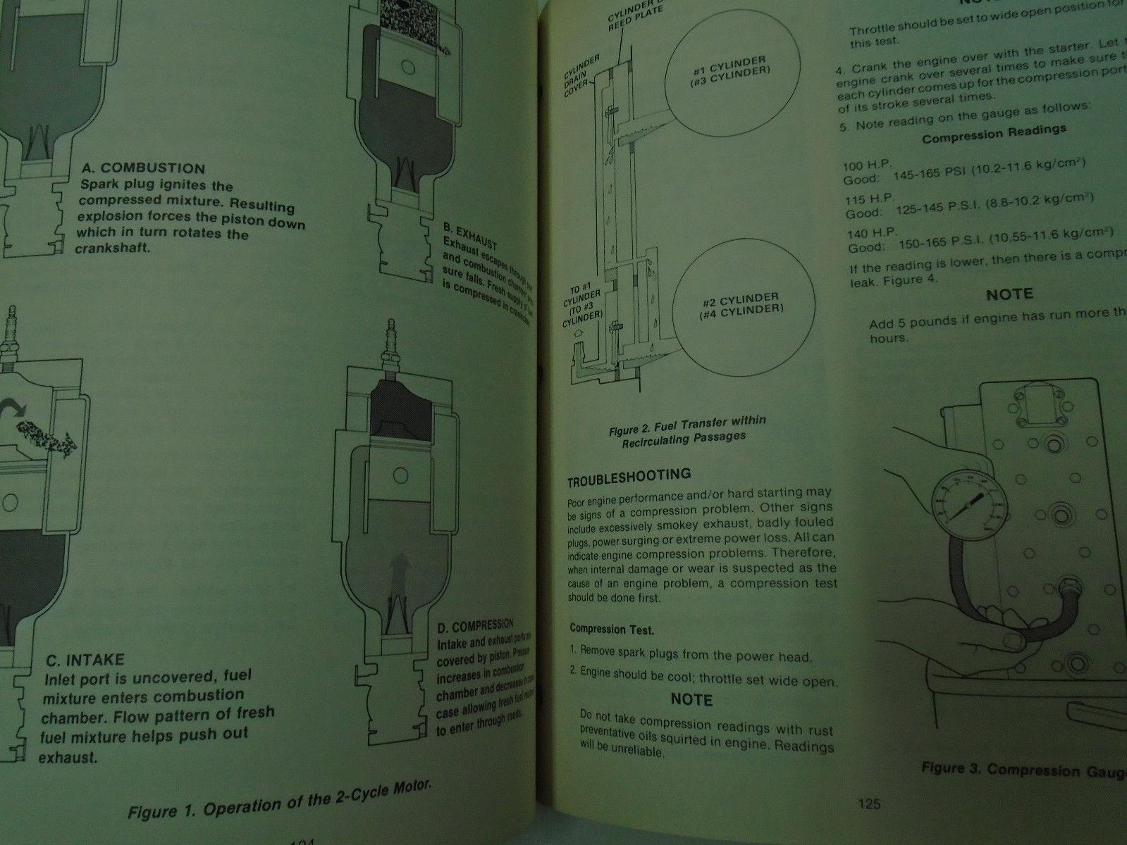 1981 Chrysler Outboard Service Manual 100 115 140 HP Factory FEO Book OB 3439